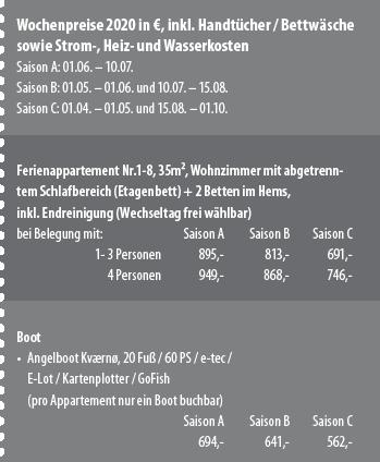 Preisbox Ankeret Brygge