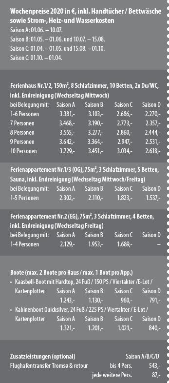 Preisbox Mikkelvik