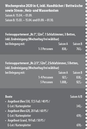 Preisbox Hasvåg Fiske 24