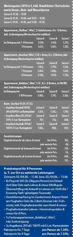 Preisbox Hemmingodden